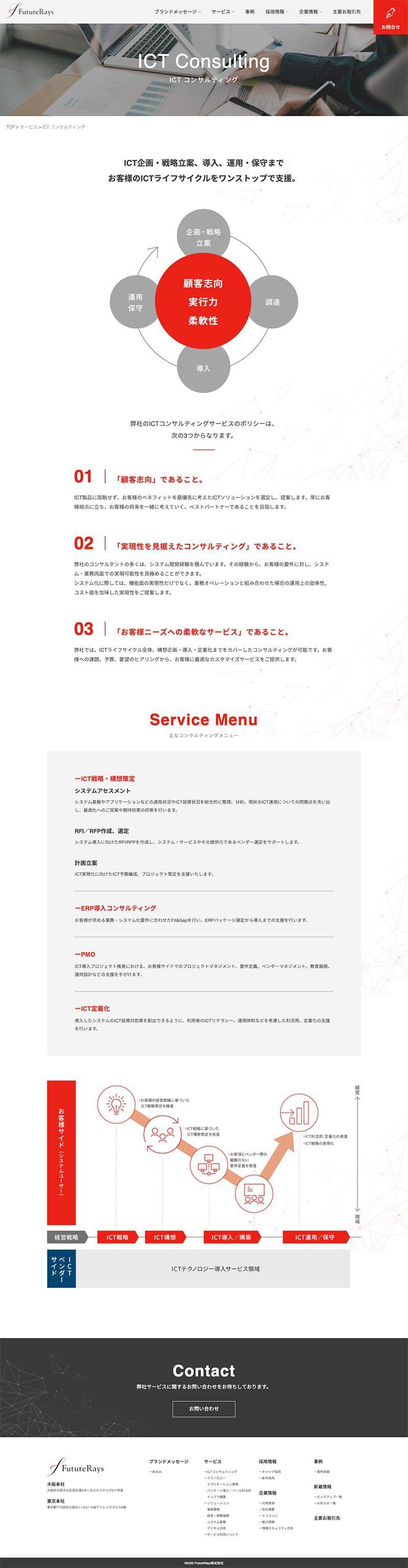 FutureRays株式会社様|コーポレートサイト/サービスメニュー