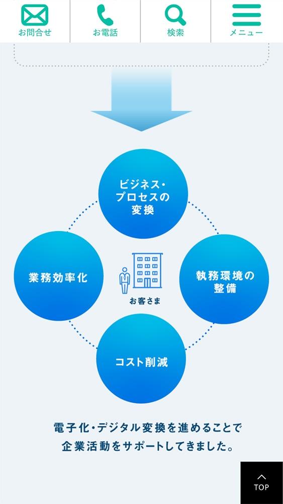 株式会社ジェイ・アイ・エム様|コーポレートサイトSP版「製品・サービス」