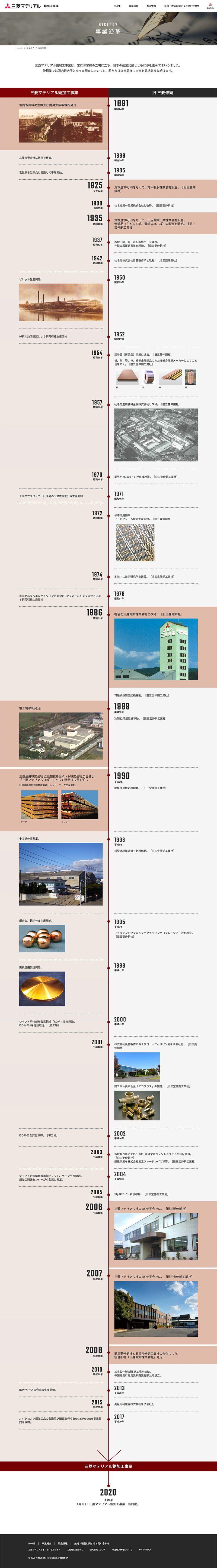 三菱マテリアル株式会社様|銅加工事業部サイト/事業部沿革