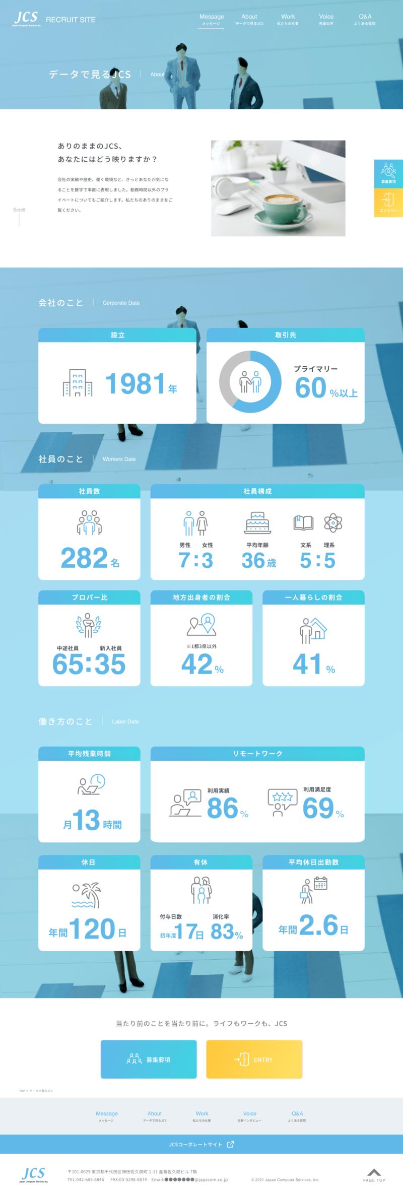 株式会社ジャパンコンピューターサービス様 採用サイト「データで見るJCS」ページ