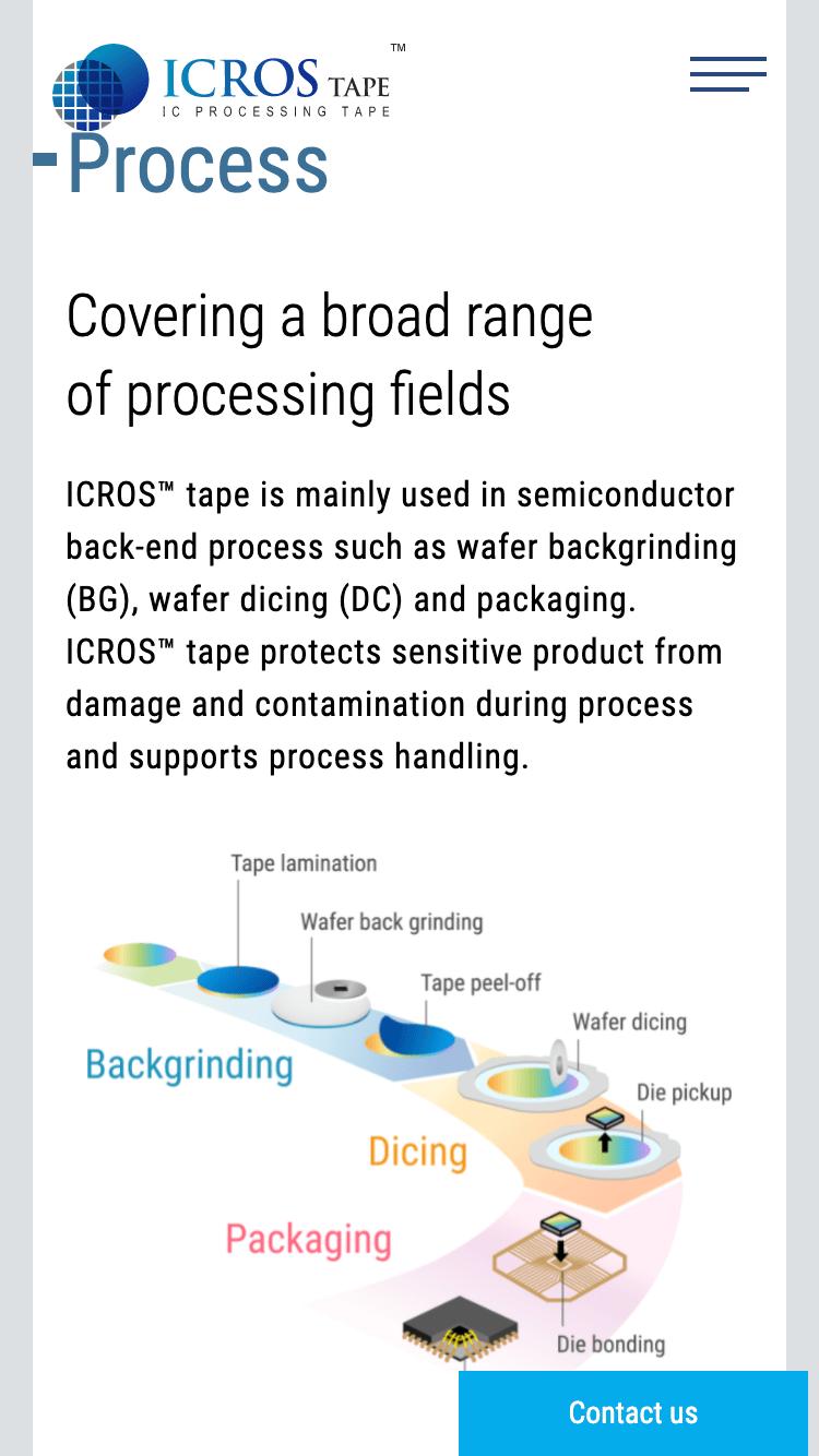 三井化学東セロ株式会社『ICROS™テープ』ブランドサイト|SP版-03